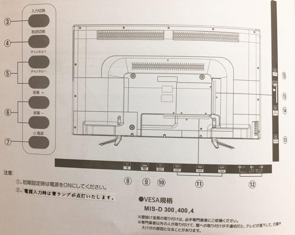 LE-5040TSⅡ入出力端子