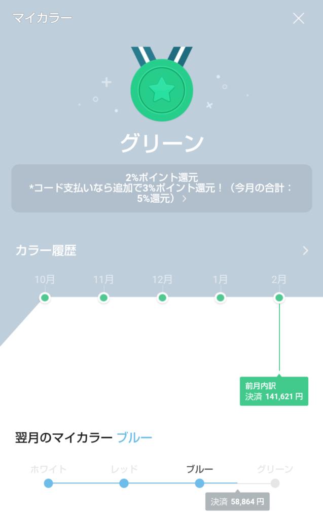LINE アプリ の LINE Pay の管理画面から現在のマイカラーと来月のマイカラーを確認できます。