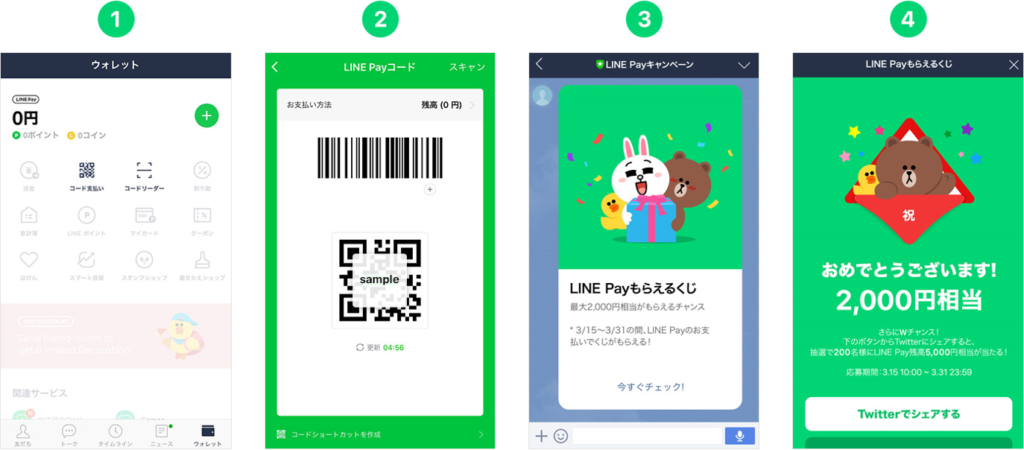 「春の超Payトク祭」期間中、100円以上の「LINE Pay」でのお支払いで毎回もらえるくじ」がもらえます。
