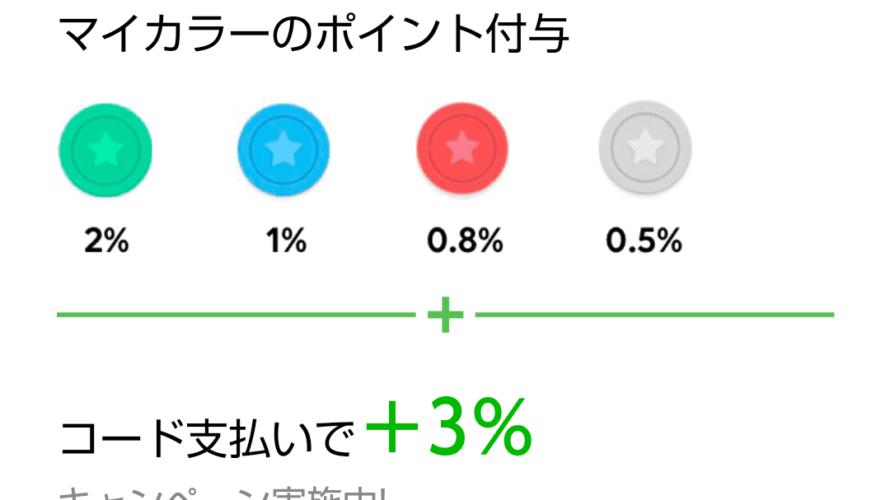LINE Payの4月「平成最後のPayトク祭」はQRコード決済以外も対象、上限1万円まで還元