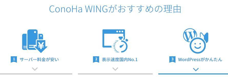 20210228_初心者がブログ開設するならConoha Wingがコスパ最強